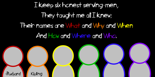 I keep six serving men, they taught me all I know. Their names are what and why and when and how and where and who